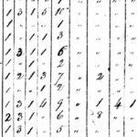 1820 AL Limestone: Jarrard Dutton, Scallorn